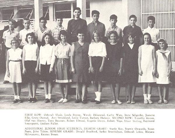 Escola Americana do Rio de Janeiro - Class of 1970 All-Time List